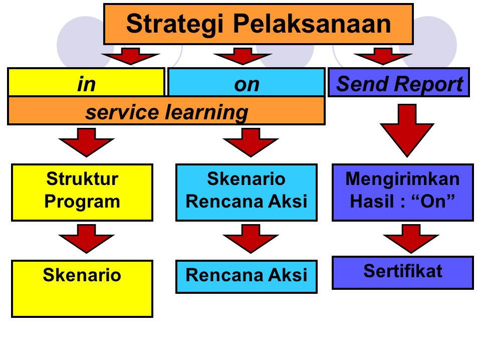 """inonSend Report service learning Struktur Program Skenario Rencana Aksi Mengirimkan Hasil : """"On"""" Sertifikat SkenarioRencana Aksi"""