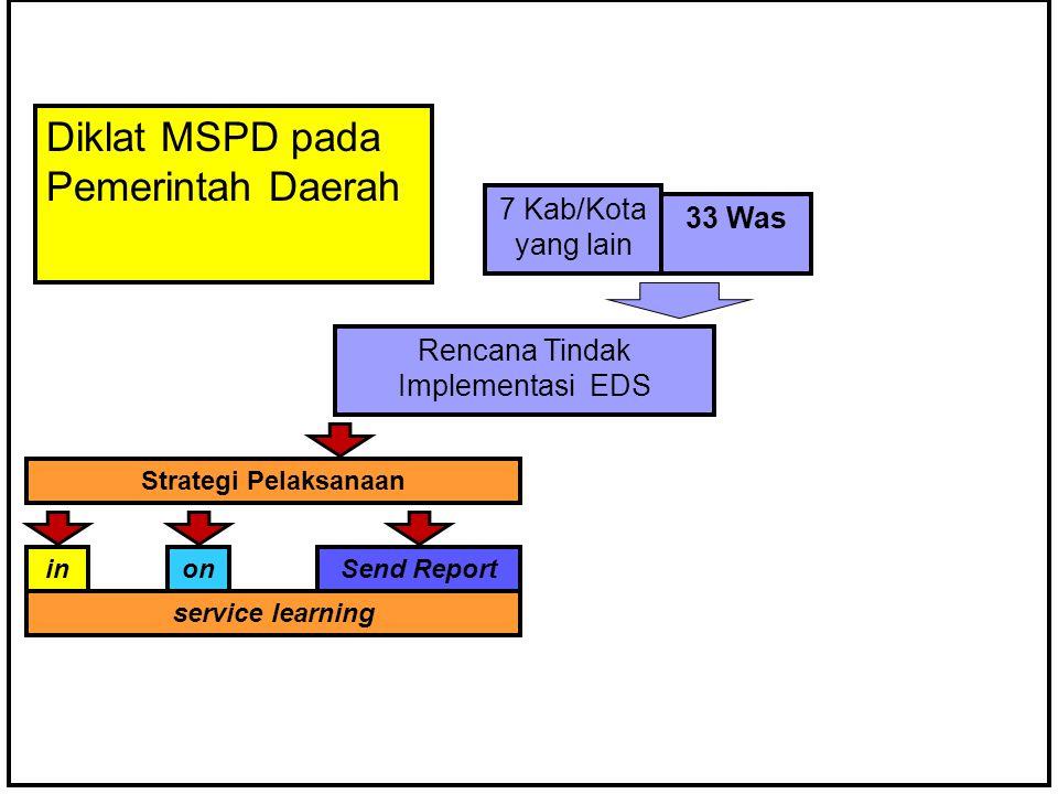 7 Kab/Kota yang lain 33 Was Rencana Tindak Implementasi EDS inonSend Report service learning Strategi Pelaksanaan