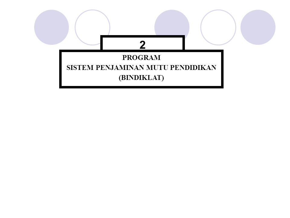 2 PROGRAM SISTEM PENJAMINAN MUTU PENDIDIKAN (BINDIKLAT)
