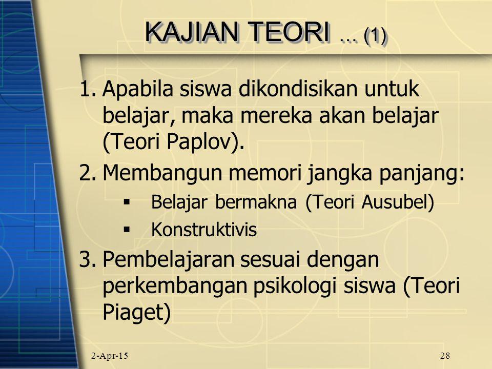 2-Apr-1528 KAJIAN TEORI … (1) 1.Apabila siswa dikondisikan untuk belajar, maka mereka akan belajar (Teori Paplov).
