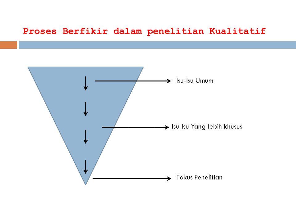 Ciri-ciri Fokus Penelitian Kualitatif & Kuantitatif 1.Spektrum Bahasan Luas 2.Lebih tertarik pada proses 3.Mengembangkan konsep baru/teori 4.Mencari/mengakomodasi kebenaran intersubjektif 5.Tertarik pada pertanyaan Why dan How 6.Keunikan objek sangat dihargai(kasus per kasus) 7.Hasil akhir masih terbuka (Unpredictabe) 1.Spektrum Bahasan Luas 2.Lebih tertarik pada proses 3.Mengembangkan konsep baru/teori 4.Mencari/mengakomodasi kebenaran intersubjektif 5.Tertarik pada pertanyaan Why dan How 6.Keunikan objek sangat dihargai(kasus per kasus) 7.Hasil akhir masih terbuka (Unpredictabe) 1.Spekrum Bahasan sangat sempit/spesifik 2.Lebih tertarik pada produk akhir 3.Mengkorfimasi teori yang ada 4.Mencari kebenaran objektif 5.Tertarik pada pertanyaan what 6.Berusaha membuat generalisasi (dari sampel ke populasi)) 7.Hasil akhir jelas dan bisa diprediksi FOKUS PENELITIAN -Penelitian Kualitatif- Pokok Permasalahan -Penelitian Kuantiitatif-