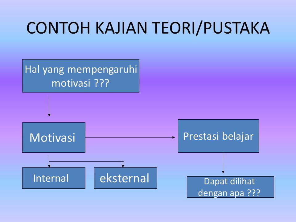 CONTOH KAJIAN TEORI/PUSTAKA Motivasi Prestasi belajar Hal yang mempengaruhi motivasi ??? Internal eksternal Dapat dilihat dengan apa ???