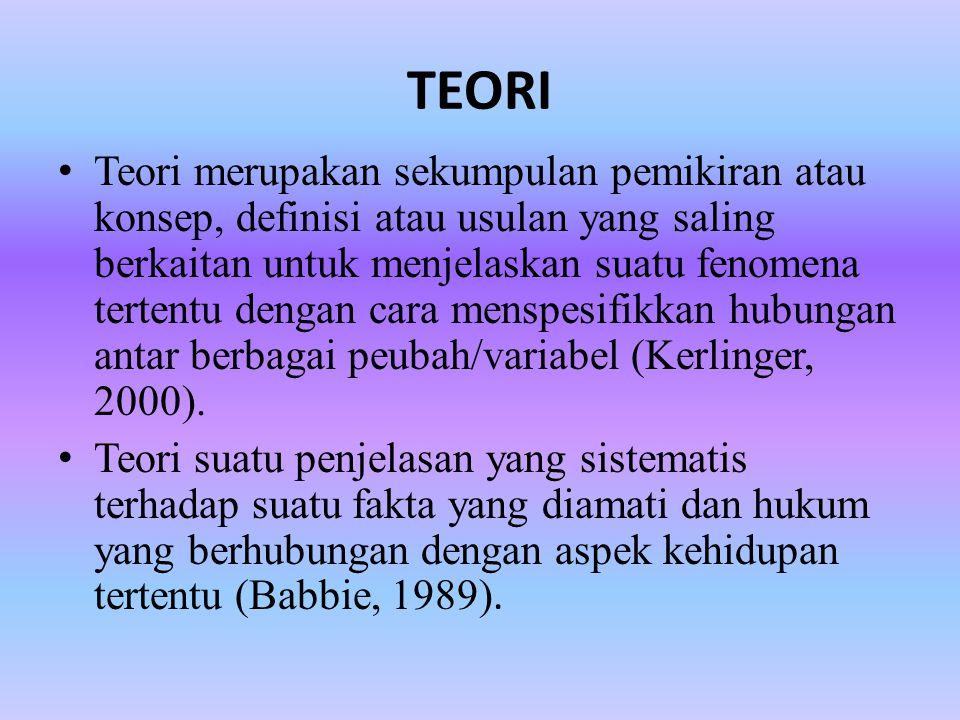 TEORI Teori merupakan sekumpulan pemikiran atau konsep, definisi atau usulan yang saling berkaitan untuk menjelaskan suatu fenomena tertentu dengan ca