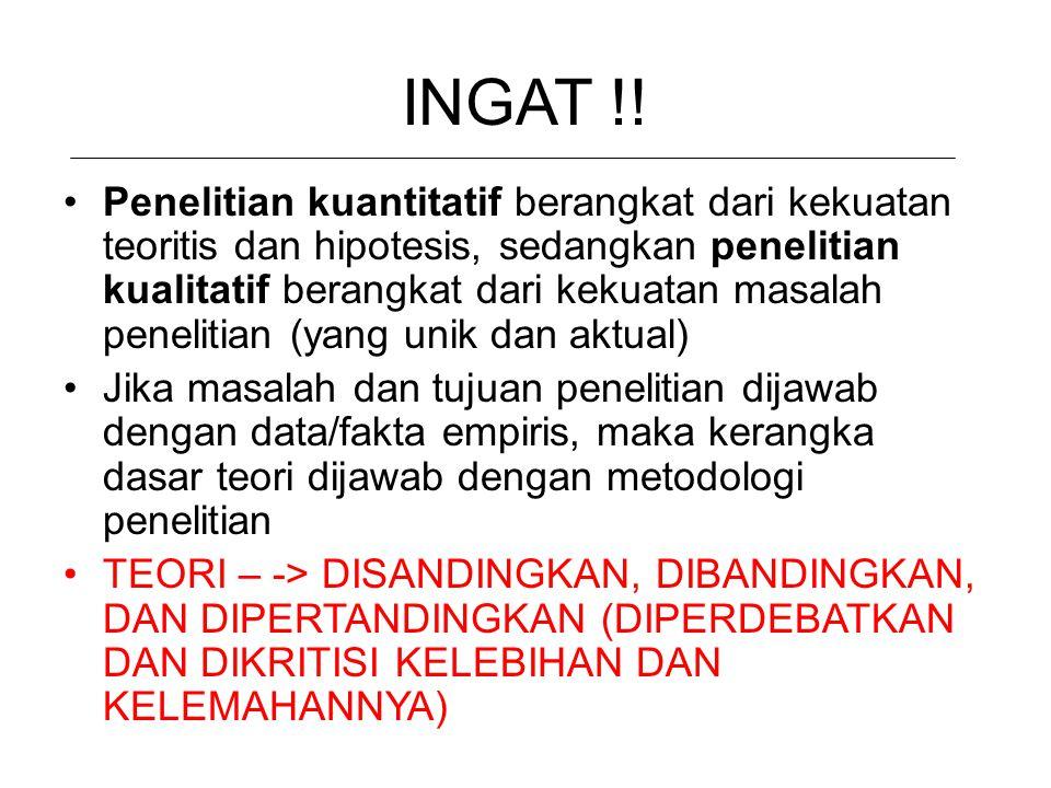 INGAT !.