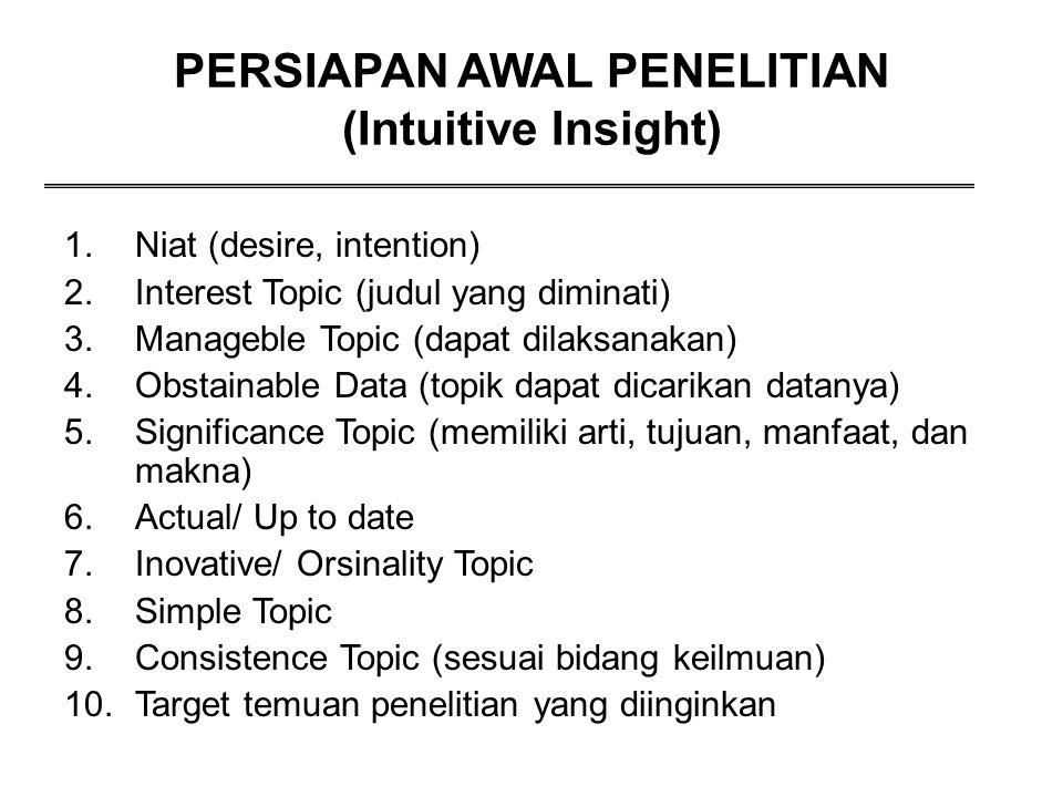 PERSIAPAN AWAL PENELITIAN (Intuitive Insight) 1.Niat (desire, intention) 2.Interest Topic (judul yang diminati) 3.Manageble Topic (dapat dilaksanakan) 4.Obstainable Data (topik dapat dicarikan datanya) 5.Significance Topic (memiliki arti, tujuan, manfaat, dan makna) 6.Actual/ Up to date 7.Inovative/ Orsinality Topic 8.Simple Topic 9.Consistence Topic (sesuai bidang keilmuan) 10.Target temuan penelitian yang diinginkan