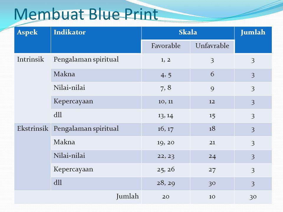 Validasi dan Reliabilitas Instrumen Ada beberapa jenis validitas Jika dikaitkan dengan blue print, maka validitasnya ada yang mnghubungkan skor item dengan skor total (variabel) atau skor item dengan skor tiap bagian (aspek dalam varibel)