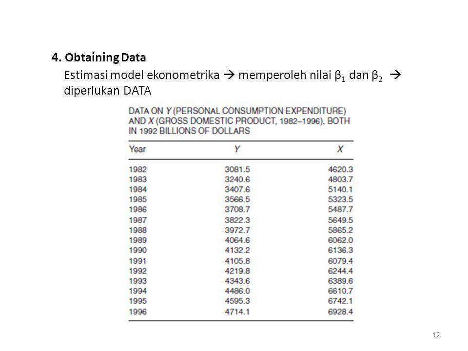 4. Obtaining Data Estimasi model ekonometrika  memperoleh nilai β 1 dan β 2  diperlukan DATA 12