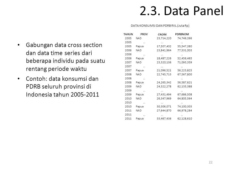 2.3. Data Panel Gabungan data cross section dan data time series dari beberapa individu pada suatu rentang periode waktu Contoh: data konsumsi dan PDR
