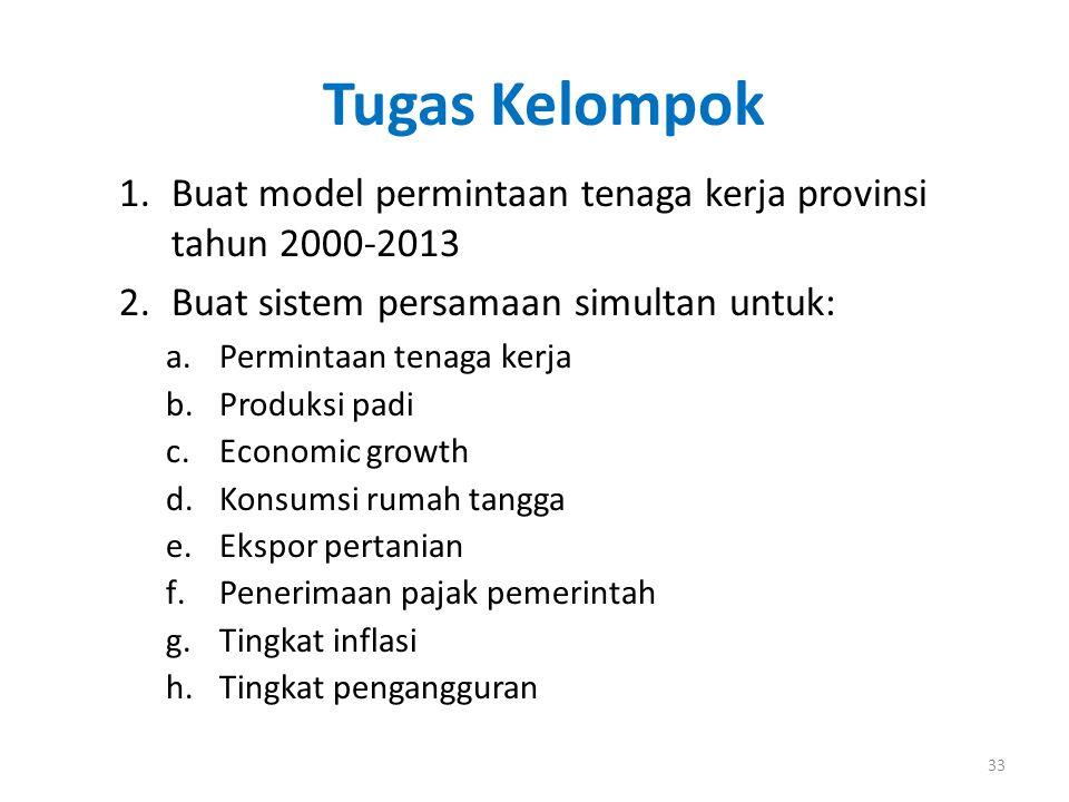 Tugas Kelompok 1.Buat model permintaan tenaga kerja provinsi tahun 2000-2013 2.Buat sistem persamaan simultan untuk: a.Permintaan tenaga kerja b.Produ