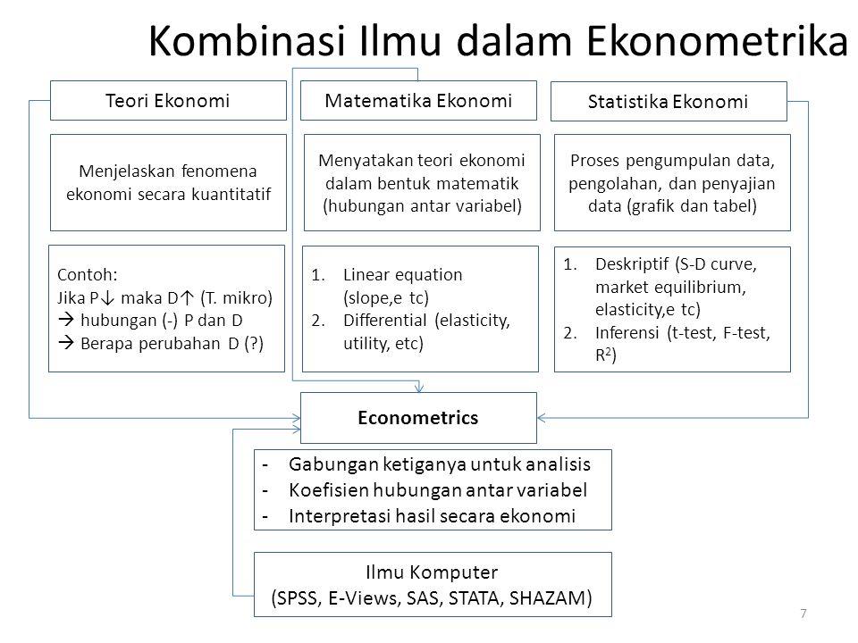 Tujuan Ekonometrika 1.Verifikasi membuktikan atau menguji validitas teori-teori ekonomi 2.Estimasi (penaksiran) menghitung nilai estimasi koefisien hubungan antar variabel ekonomi 3.Forecasting (peramalan) meramal suatu variabel ekonomi tertentu di masa yang akan datang 8