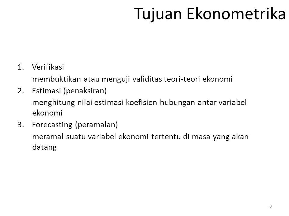 Tujuan Ekonometrika 1.Verifikasi membuktikan atau menguji validitas teori-teori ekonomi 2.Estimasi (penaksiran) menghitung nilai estimasi koefisien hu