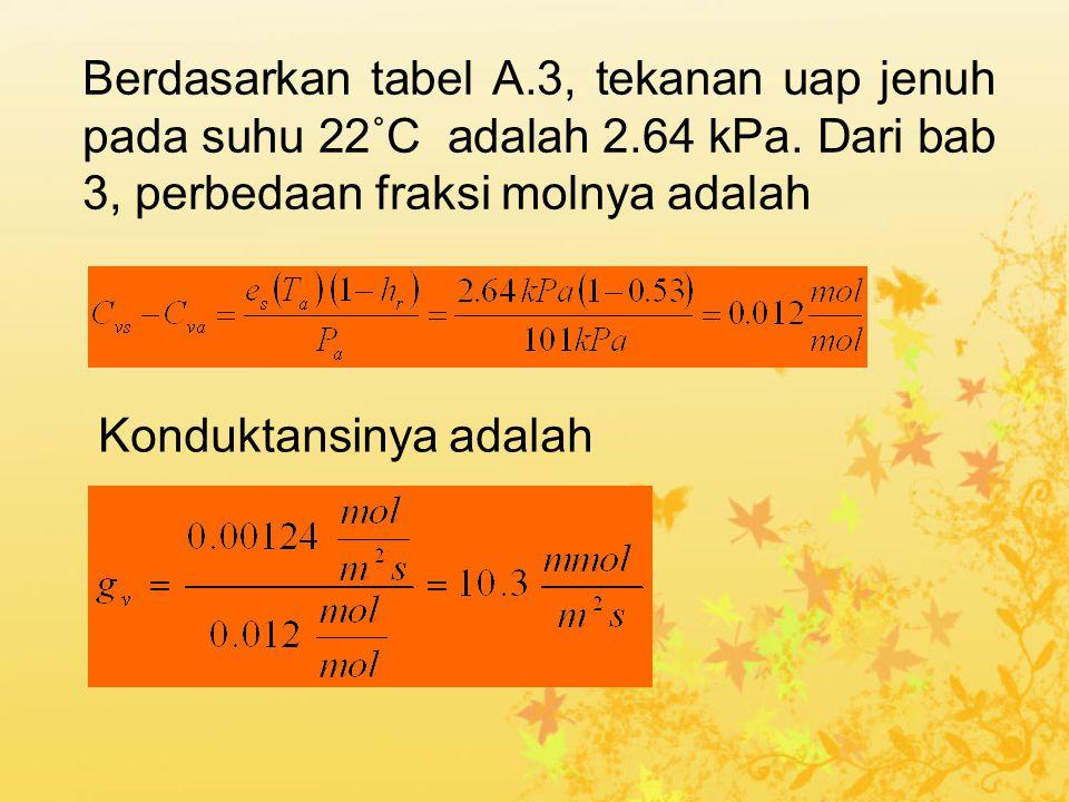 Berdasarkan tabel A.3, tekanan uap jenuh pada suhu 22˚C adalah 2.64 kPa. Dari bab 3, perbedaan fraksi molnya adalah Konduktansinya adalah