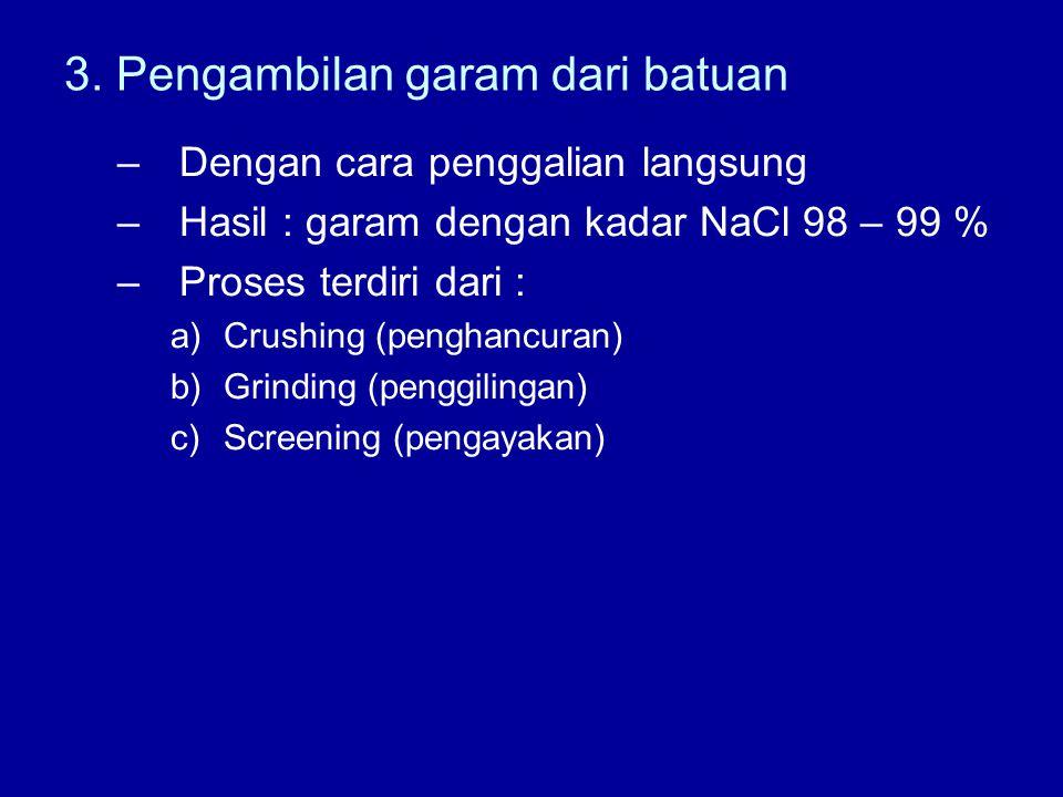3. Pengambilan garam dari batuan –Dengan cara penggalian langsung –Hasil : garam dengan kadar NaCl 98 – 99 % –Proses terdiri dari : a)Crushing (pengha