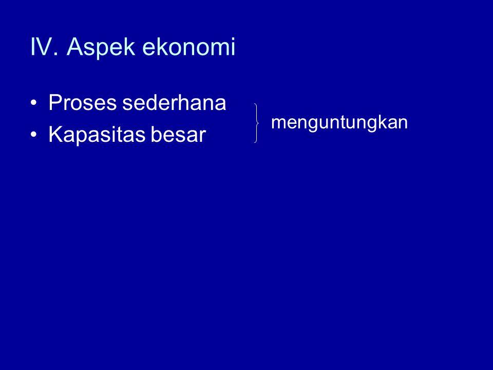 IV. Aspek ekonomi Proses sederhana Kapasitas besar menguntungkan