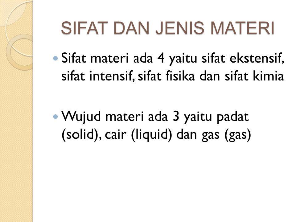 SIFAT DAN JENIS MATERI Sifat materi ada 4 yaitu sifat ekstensif, sifat intensif, sifat fisika dan sifat kimia Wujud materi ada 3 yaitu padat (solid),