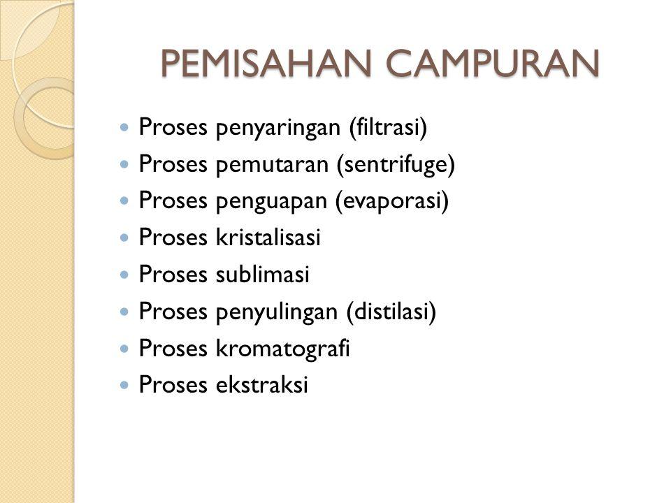 PEMISAHAN CAMPURAN Proses penyaringan (filtrasi) Proses pemutaran (sentrifuge) Proses penguapan (evaporasi) Proses kristalisasi Proses sublimasi Prose