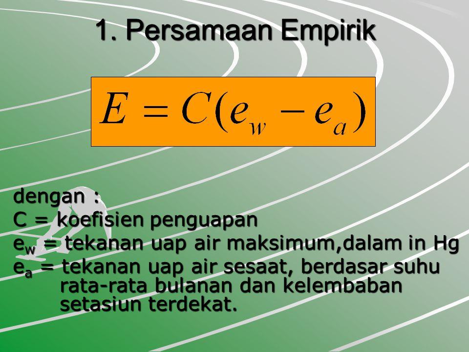1. Persamaan Empirik dengan : C = koefisien penguapan e w = tekanan uap air maksimum,dalam in Hg e a = tekanan uap air sesaat, berdasar suhu rata-rata