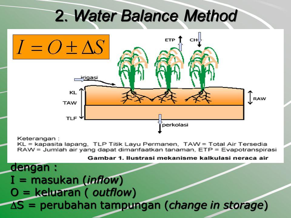 2. Water Balance Method dengan : I = masukan (inflow) O = keluaran ( outflow) S = perubahan tampungan (change in storage)
