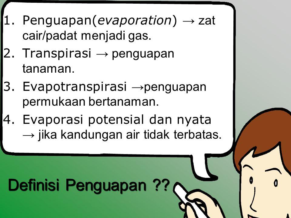 EVAPORASI Beberapa definisi evaporasi 1.Penguapan (Evaporation), adalah proses perubahan dari zat cair atau padat menjadi gas.