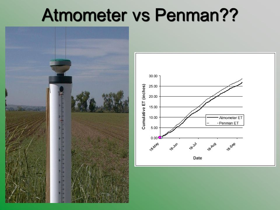 Atmometer vs Penman??