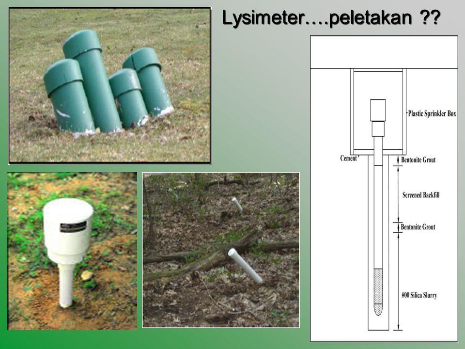 Lysimeter….peletakan ??