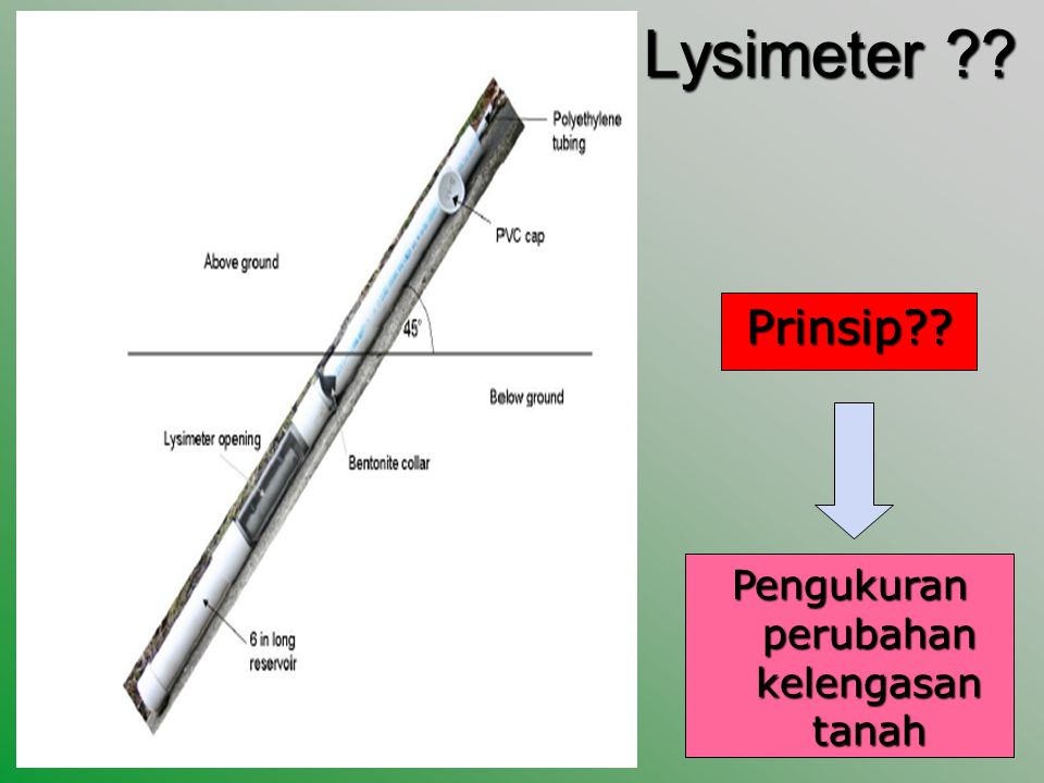 Lysimeter ?? Prinsip?? Pengukuran perubahan kelengasan tanah