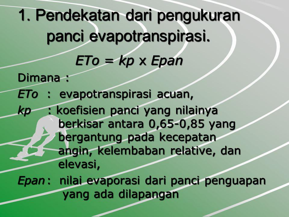 1.Pendekatan dari pengukuran panci evapotranspirasi.