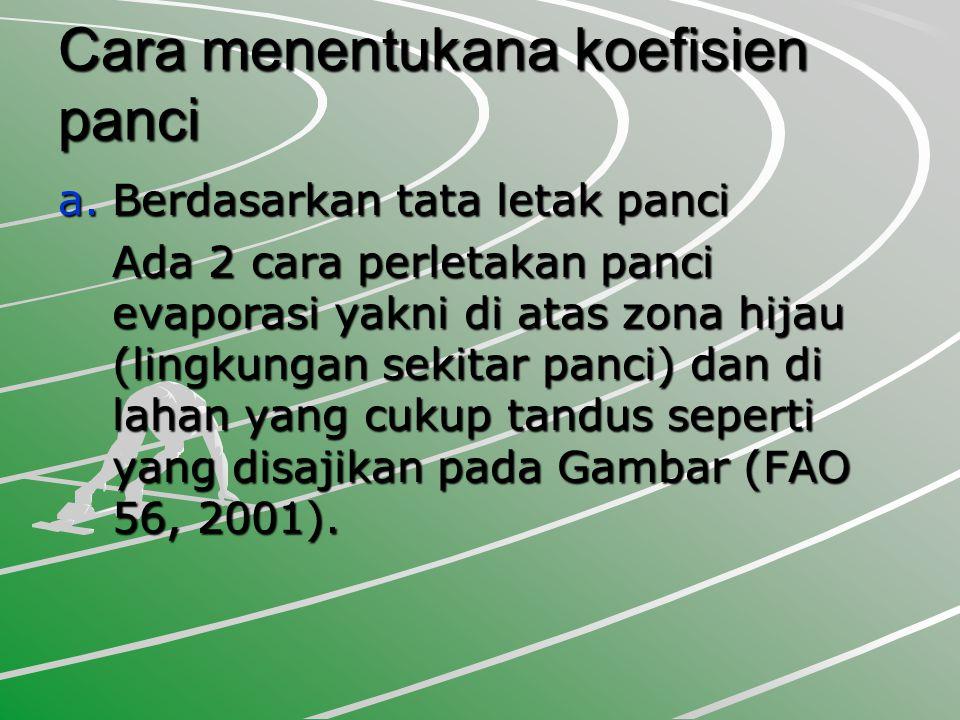 Cara menentukana koefisien panci a.Berdasarkan tata letak panci Ada 2 cara perletakan panci evaporasi yakni di atas zona hijau (lingkungan sekitar panci) dan di lahan yang cukup tandus seperti yang disajikan pada Gambar (FAO 56, 2001).