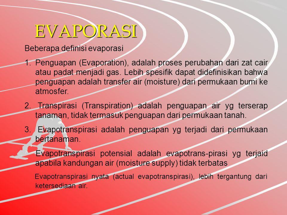 2. Water Balance Method