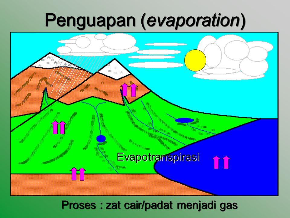 Penguapan (evaporation) Proses : zat cair/padat menjadi gas Evapotranspirasi