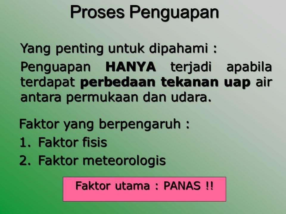 Proses Penguapan Faktor utama : PANAS !.