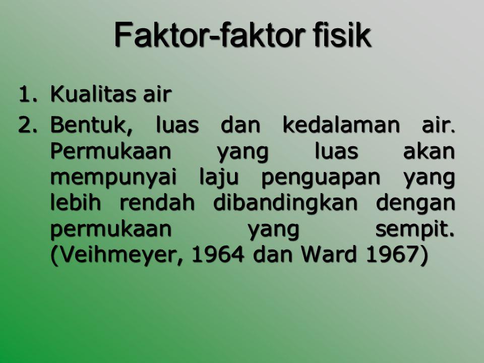 Faktor-faktor fisik 1.Kualitas air 2.Bentuk, luas dan kedalaman air.