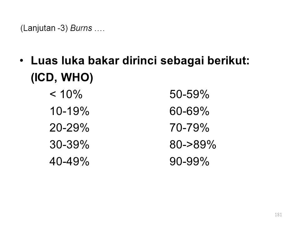 (Lanjutan -3) Burns …. Luas luka bakar dirinci sebagai berikut: (ICD, WHO) < 10% 50-59% 10-19%60-69% 20-29%70-79% 30-39%80->89% 40-49%90-99% 181