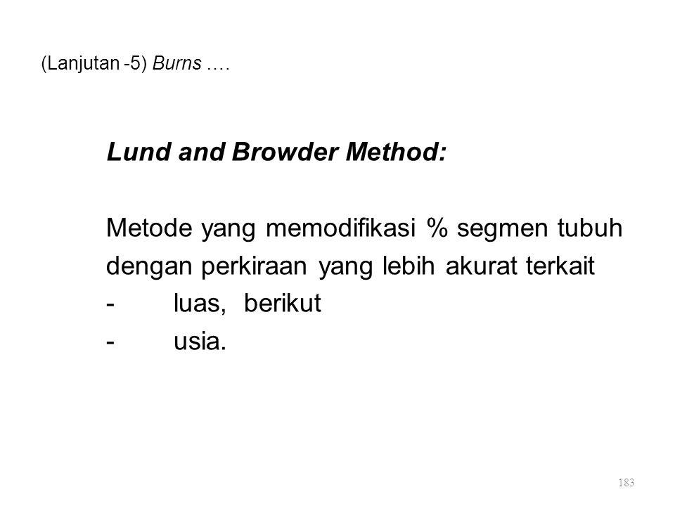 (Lanjutan -5) Burns …. Lund and Browder Method: Metode yang memodifikasi % segmen tubuh dengan perkiraan yang lebih akurat terkait -luas, berikut -usi