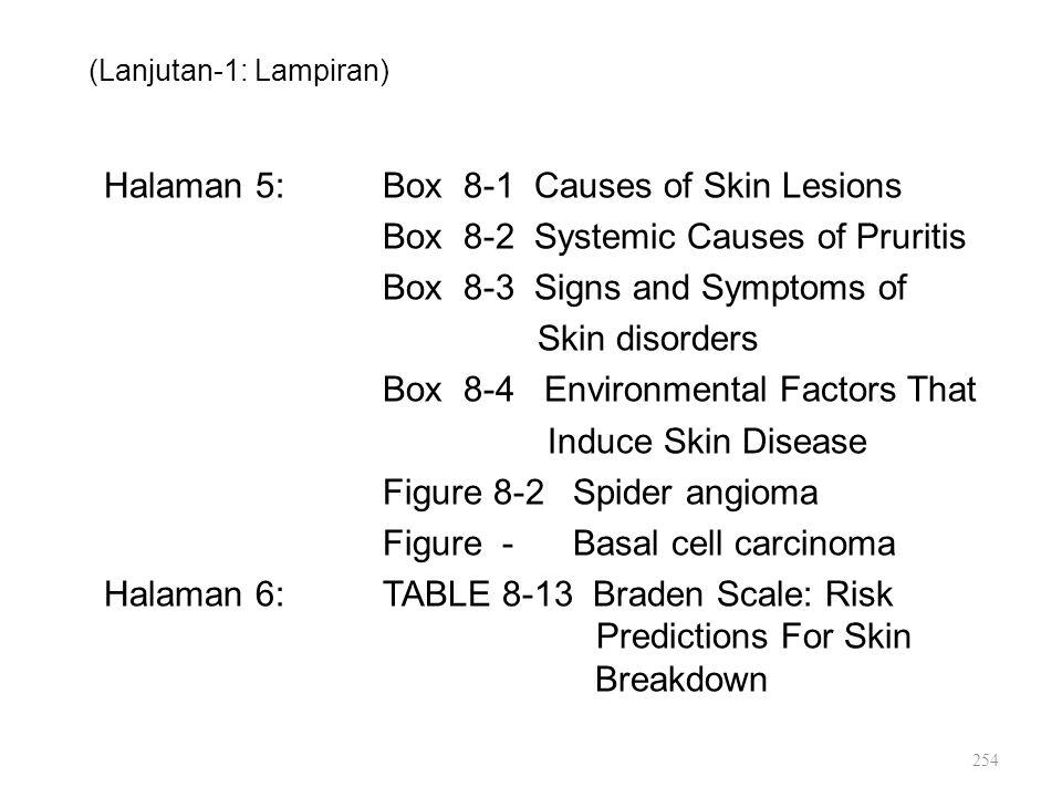 (Lanjutan-1: Lampiran) Halaman 5:Box 8-1 Causes of Skin Lesions Box 8-2 Systemic Causes of Pruritis Box 8-3 Signs and Symptoms of Skin disorders Box 8