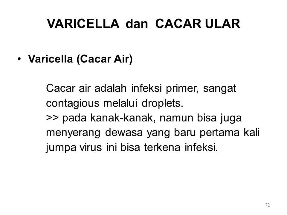 VARICELLA dan CACAR ULAR Varicella (Cacar Air) Cacar air adalah infeksi primer, sangat contagious melalui droplets. >> pada kanak-kanak, namun bisa ju