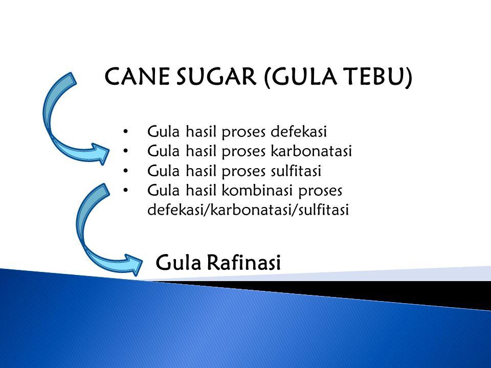 CANE SUGAR (GULA TEBU) Gula hasil proses defekasi Gula hasil proses karbonatasi Gula hasil proses sulfitasi Gula hasil kombinasi proses defekasi/karbo