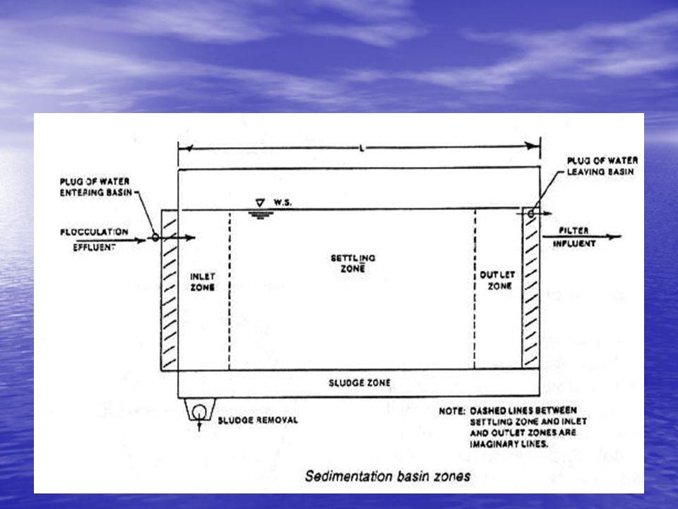 Zona Inlet - Harus tidak mengganggu aliran dalam kolam Zona Pengendapan - Zona ini zona terluas dalam kolam yang memberikan peluang pada partikel tersuspensi untuk mengendap