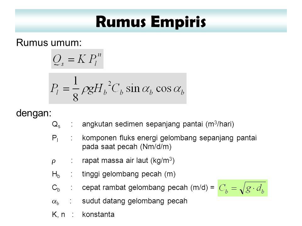 Rumus Empiris Rumus umum: dengan: Q s : angkutan sedimen sepanjang pantai (m 3 /hari) P l : komponen fluks energi gelombang sepanjang pantai pada saat