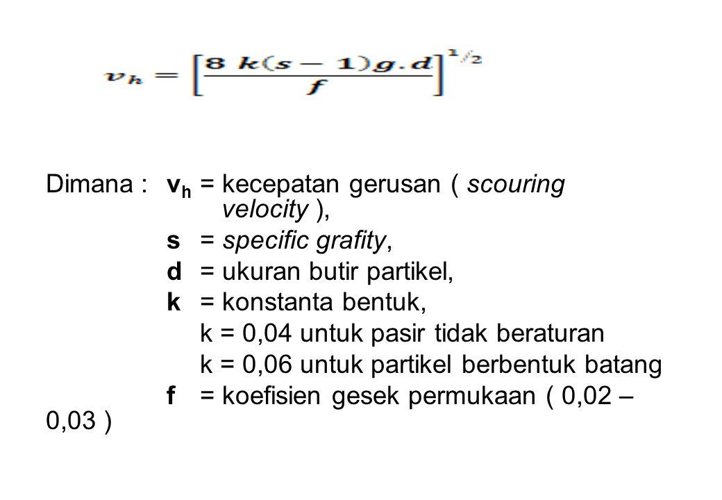 Dimana:v h = kecepatan gerusan ( scouring velocity ), s= specific grafity, d= ukuran butir partikel, k= konstanta bentuk, k = 0,04 untuk pasir tidak b