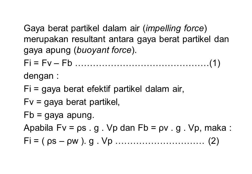 Gaya berat partikel dalam air (impelling force) merupakan resultant antara gaya berat partikel dan gaya apung (buoyant force). Fi = Fv – Fb …………………………