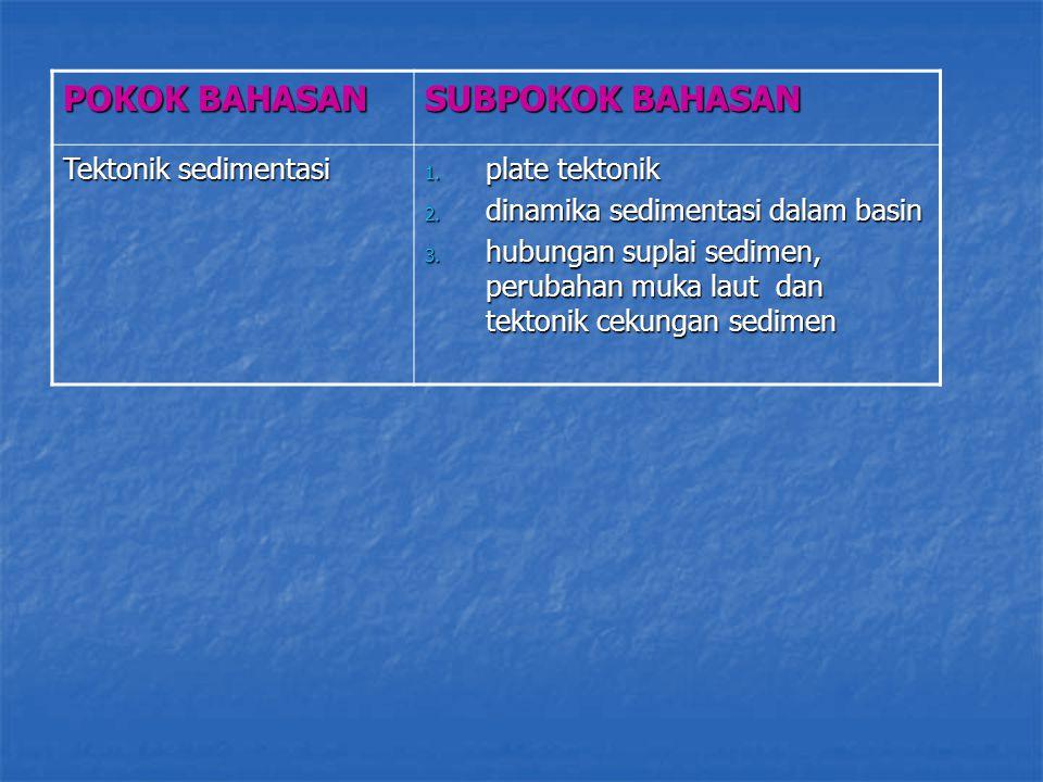 POKOK BAHASAN SUBPOKOK BAHASAN Tektonik sedimentasi 1. plate tektonik 2. dinamika sedimentasi dalam basin 3. hubungan suplai sedimen, perubahan muka l