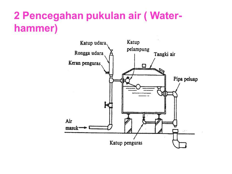 2 Pencegahan pukulan air ( Water- hammer)