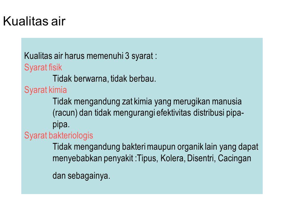 Problem pada kualitas air Di perkotan Indonesia, Syarat laboratorium tertinggi dipenuhi oleh PDAM, tetapi oleh karena pipa-pipa distribusi pada umumnya sudah tua, maka sering terjadi kontaminasi pada saat pendistribusian.