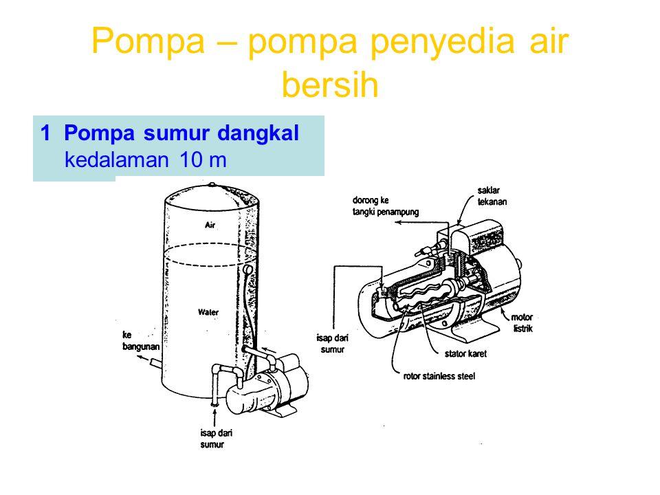 Pompa – pompa penyedia air bersih 1 Pompa sumur dangkal kedalaman 10 m