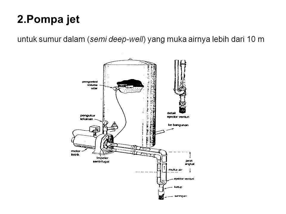 2.Pompa jet untuk sumur dalam (semi deep-well) yang muka airnya lebih dari 10 m