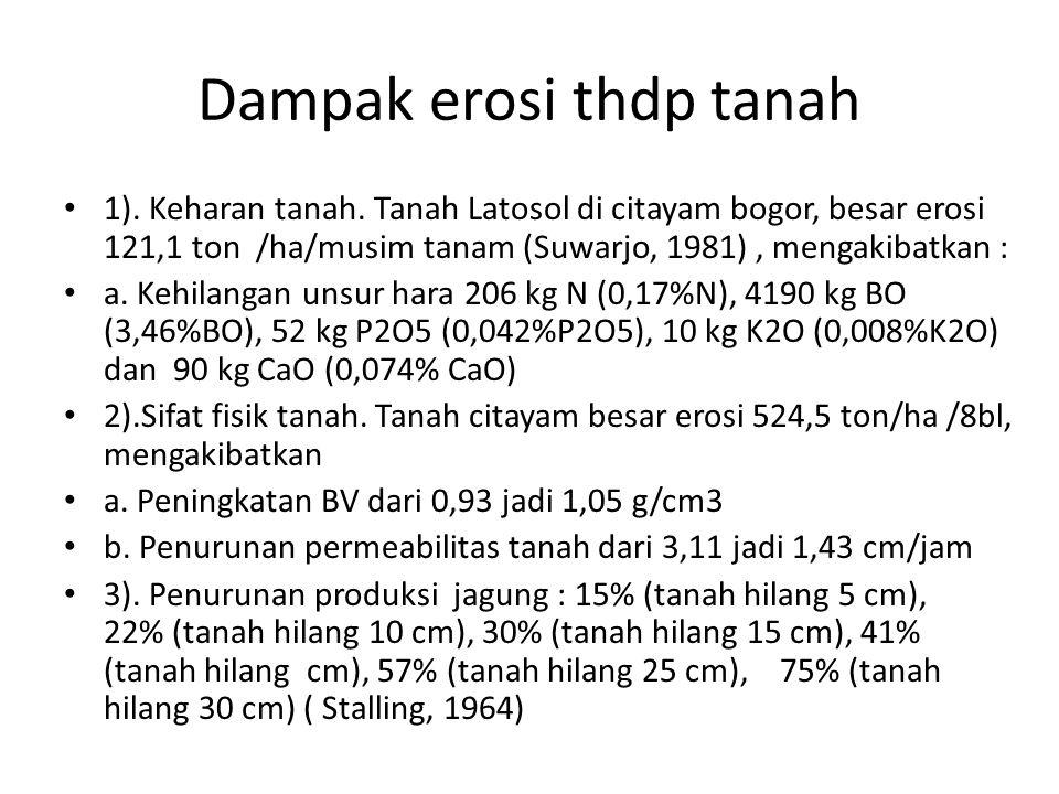 Dampak erosi thdp tanah 1). Keharan tanah. Tanah Latosol di citayam bogor, besar erosi 121,1 ton /ha/musim tanam (Suwarjo, 1981), mengakibatkan : a. K