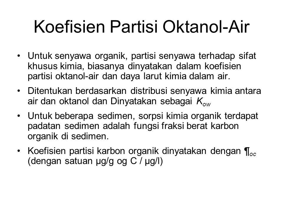 Koefisien Partisi Oktanol-Air Untuk senyawa organik, partisi senyawa terhadap sifat khusus kimia, biasanya dinyatakan dalam koefisien partisi oktanol-