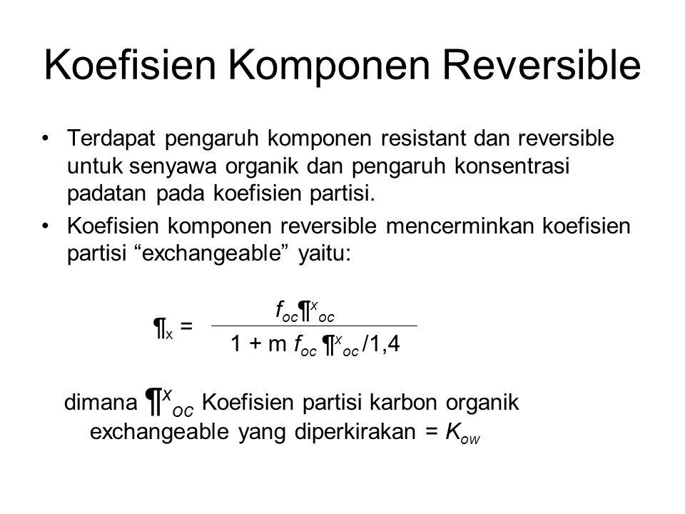 Koefisien Komponen Reversible Terdapat pengaruh komponen resistant dan reversible untuk senyawa organik dan pengaruh konsentrasi padatan pada koefisie