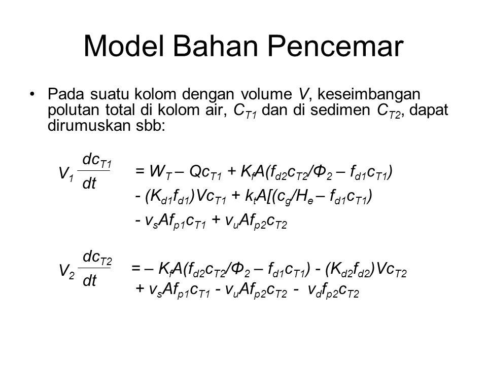Model Bahan Pencemar Pada suatu kolom dengan volume V, keseimbangan polutan total di kolom air, C T1 dan di sedimen C T2, dapat dirumuskan sbb: V1V1 d